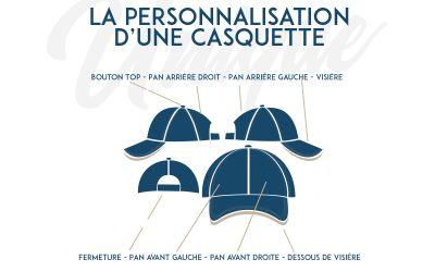 La personnalisation d'une casquette